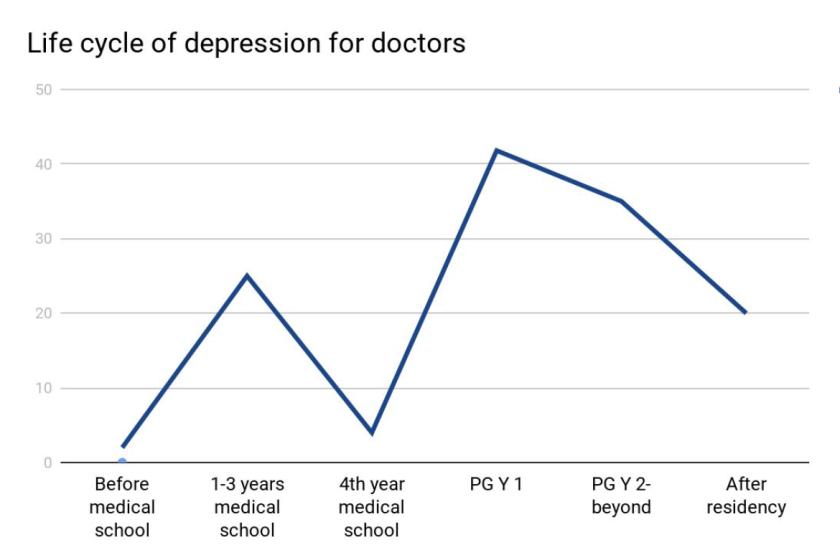 docs-depression1