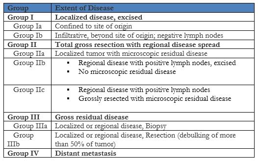 surgical pathology – Lablogatory